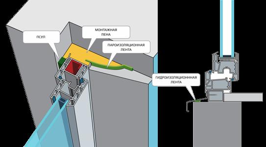 На рисунке изображены схема вантового моста